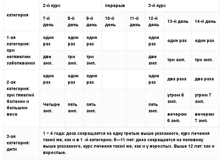 кымдан-2 инструкция